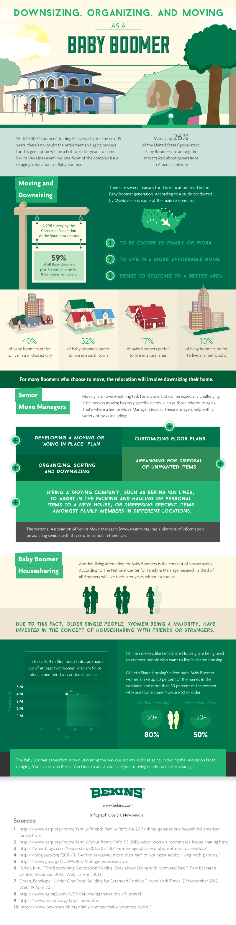 Bekins-infographic-Baby-Boomers